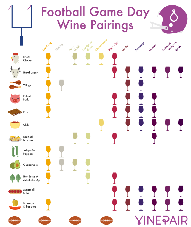 2015-9-16 football-gameday-wine-pairings-infographic