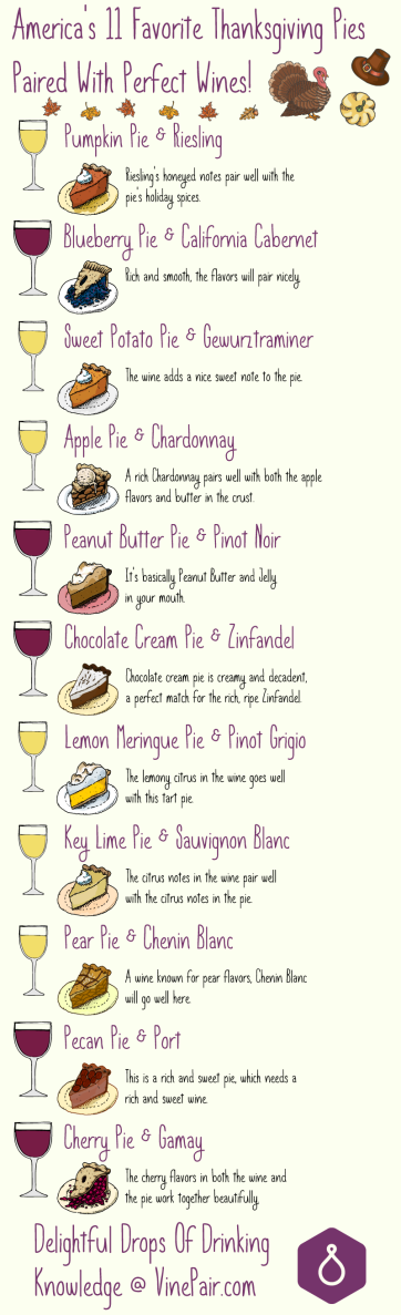 2015 thanksgiving-pie-wine-pairing-chart